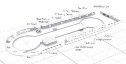 Bmw Pit Lane Park, mappa dell'evento (img by Bmw Sauber Pit Lane Park official site)