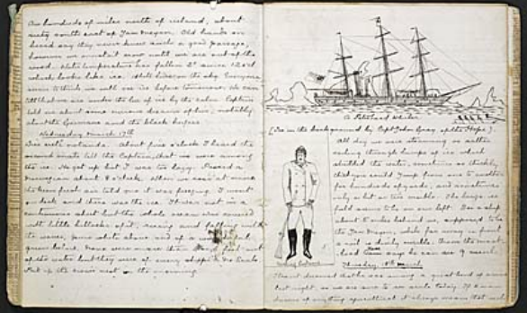 Arthur Conan Doyle's hand-drawn illustrations feature in Dangerous Work © Conan Doyle Estate Ltd