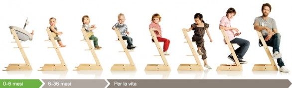 le sedie stokke per famiglie con bambini. Black Bedroom Furniture Sets. Home Design Ideas