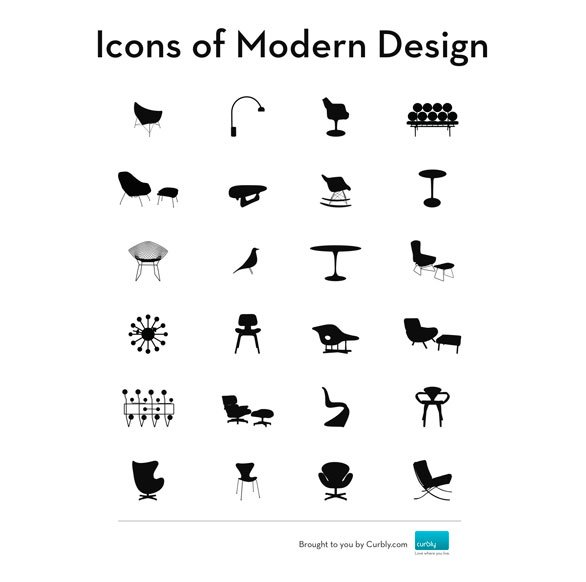 Icons of Modern Design