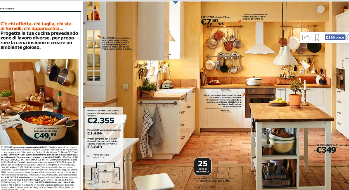 Cucine Country Ikea ~ duylinh for