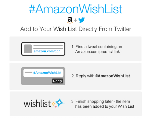 how to download amazon asin list