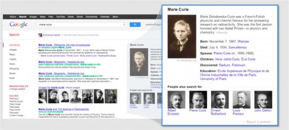 Knowledge Graph, successo semantico