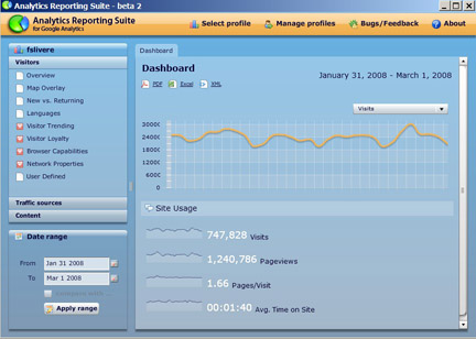 screenshot google analytics by adobe air