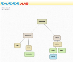 bubbl.us, brainstorming creativo