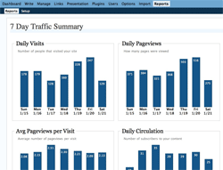 Wordpress reports, integra Google Analytics e Feedburner