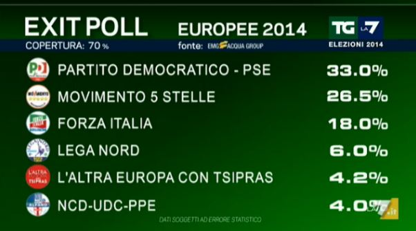 exit poll 1
